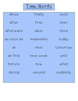Starting words for essay paragraphs